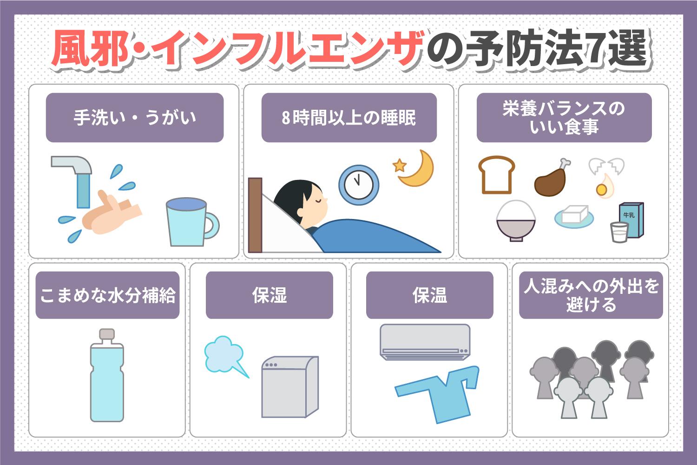 風邪 インフルエンザ 予防